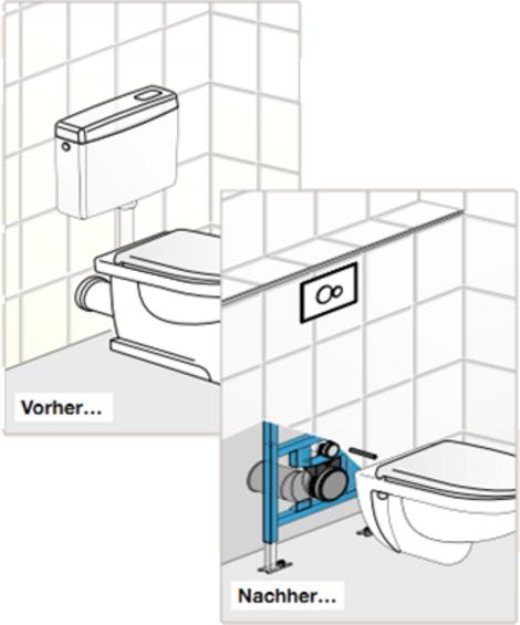 Vorwandsystem, Vorher-Nachher-Vergleich. Grafik: Sanitärtechnik Eisenberg GmbH