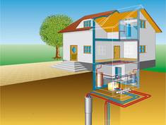 Geothermie, Erdwärmesonde, Grafik: Bundesverband Wärmepumpe e.V.