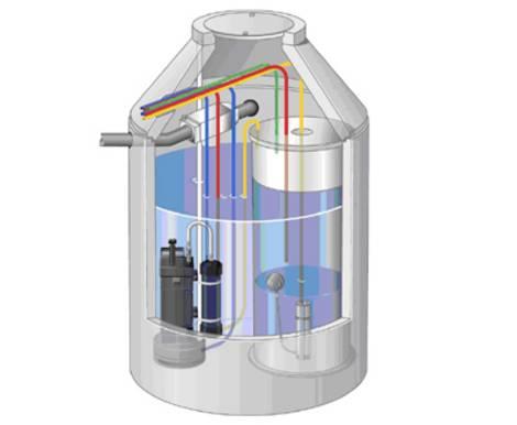 Grauwasser, Grauwasserrecycling, Grauwassernutzung, Energiesparen, Betriebswasser