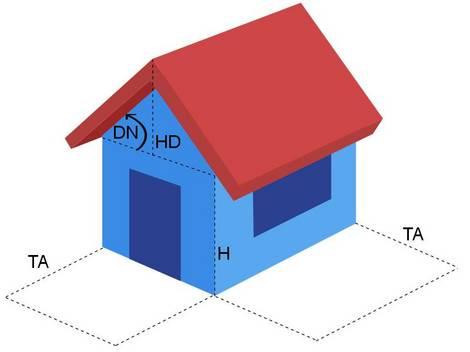 Grenzbebauung, Abstandsfläche, Berechnung, Grafik: bauen.de