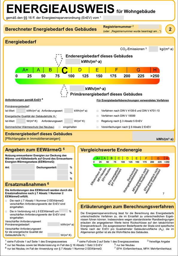 Energieausweis, Bedarfsausweis, Quelle: bmwi