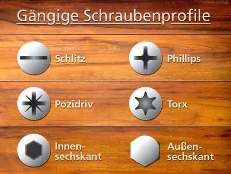 Gängige, Schraubenprofile, Schrauben, Profil, Kopf