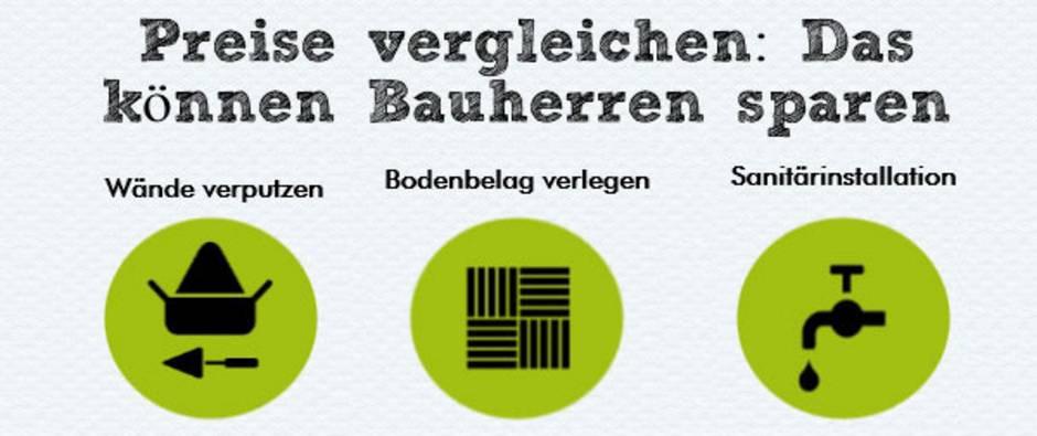 Hausplanung, Eigenleistung, Grafik: bauen.de