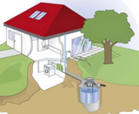regenwassernutzung wasser sparen durch die natur. Black Bedroom Furniture Sets. Home Design Ideas