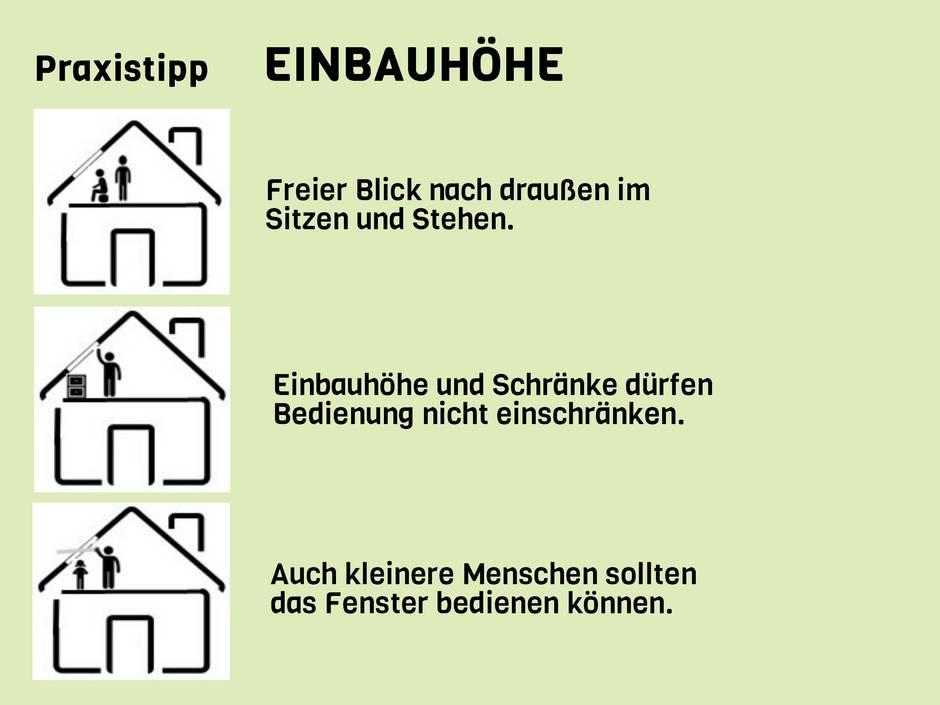 Spitzboden, Fenster, Einbauhöhe, Grafik: Isabella Haag/bauen.de
