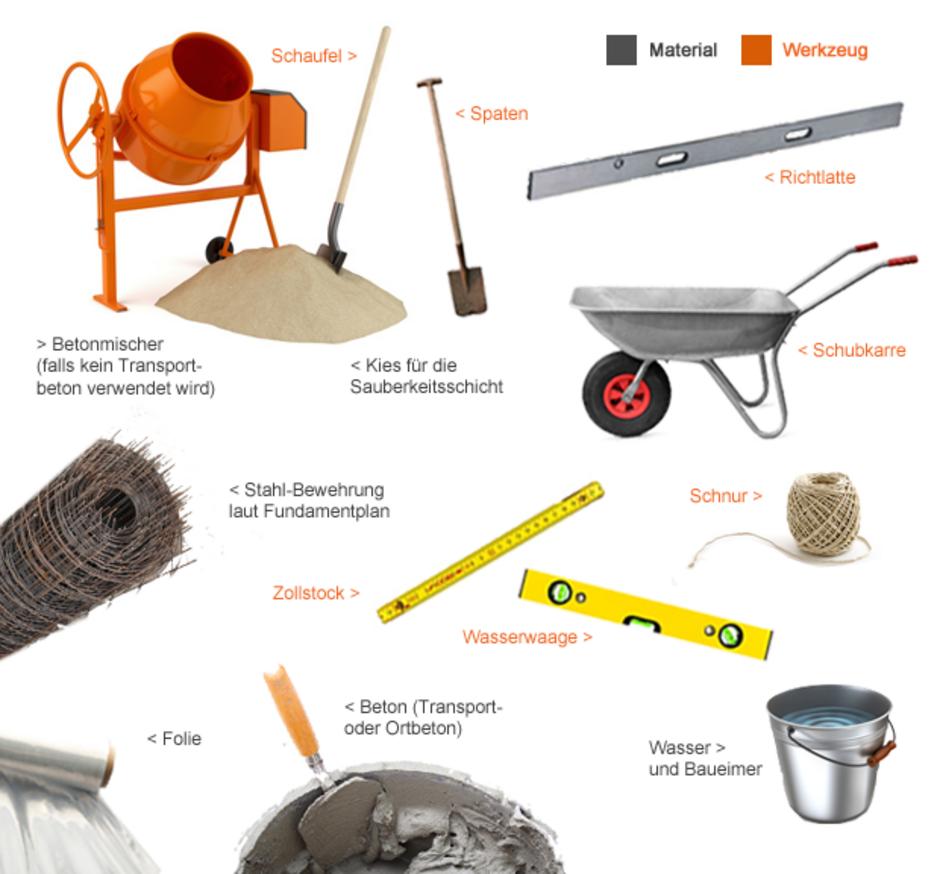 Werkzeug und Material zur Herstellung eines Fundaments. Fotos: Fotolia.com