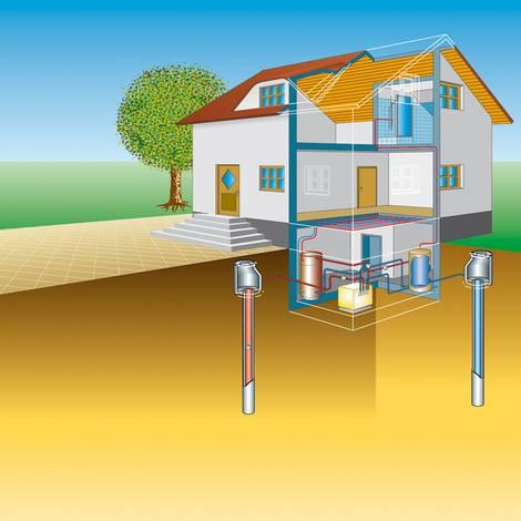 Wasser-Wasser-Wärmepumpe, Grafik: Bundesverband Wärmepumpe e.V. (BWP)