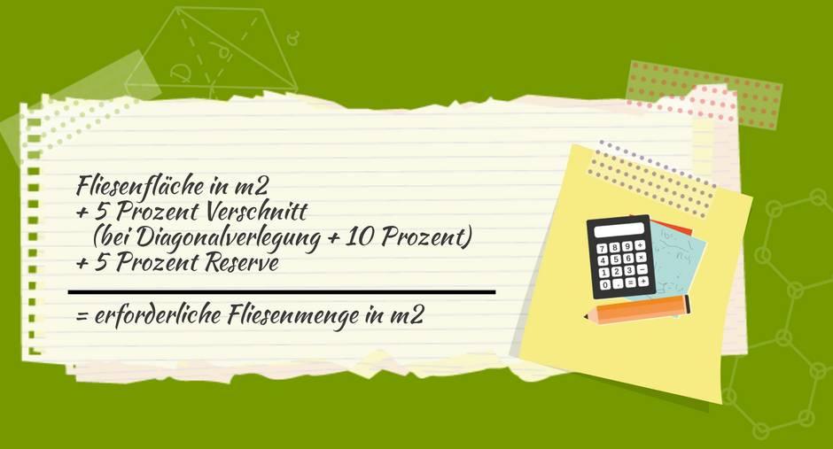 Terrasse fliesen, Terrassenfliesen verlegen, Fliesenzahl, Grafik: Isabella   Haag/bauen.de