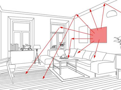 Infrarotheizung, Funktionsweise, Prinzip, Grafik: wista45 – Fotolia.com (bearbeitet)