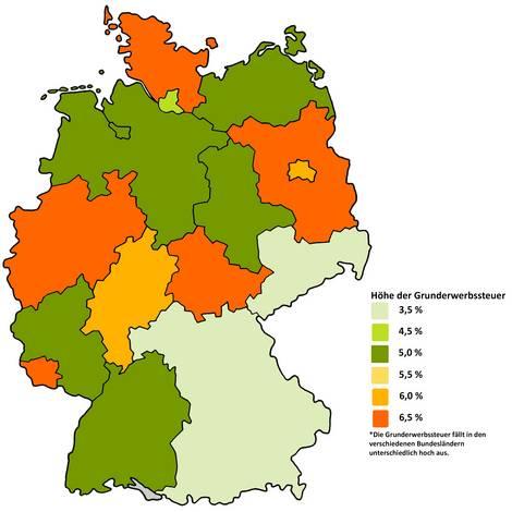 Grunderwerbsteuer, Grafik: bauen.de