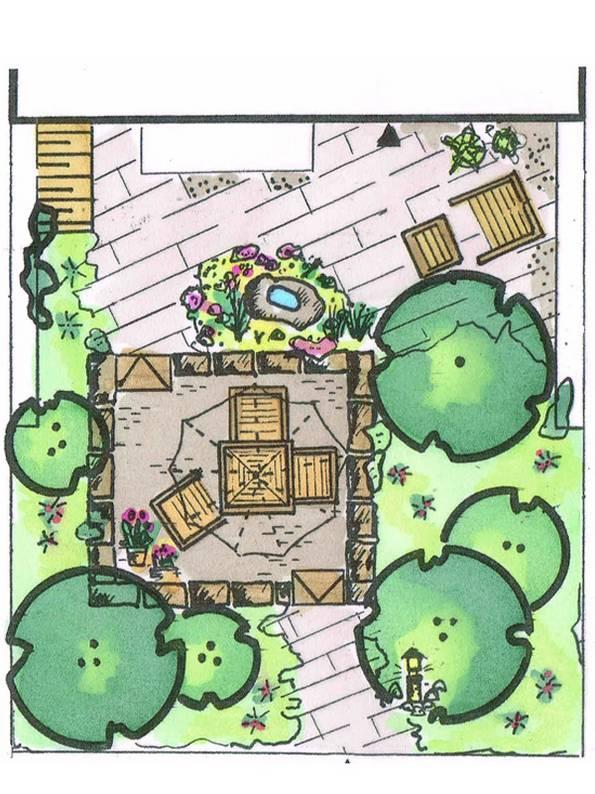 kleinen Garten, dezentralisierte Plätze, Großzügigkeit, Foto: Karen Wallbrecht/hellgruen-gartenplan.de