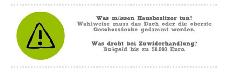 Sanierungspflicht, Grafik: bauen.de