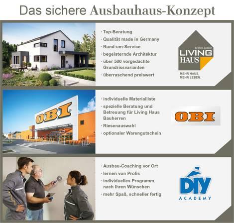 Infografik: Living Haus