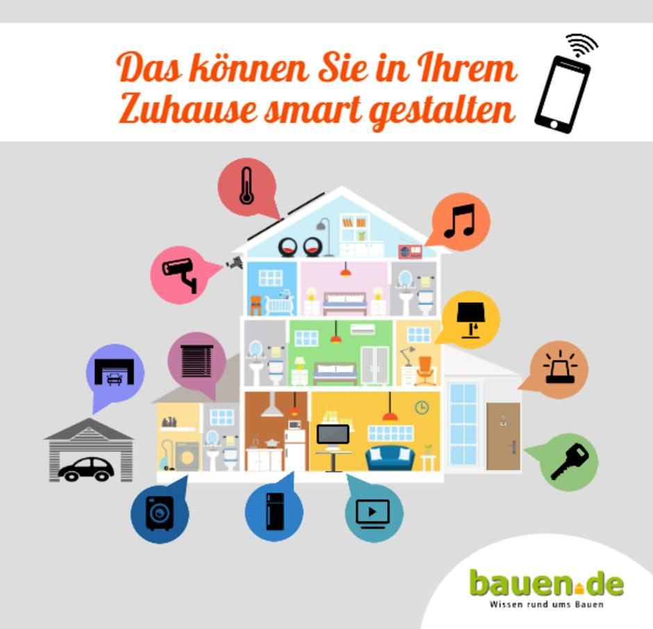 Smart Home, Grafik: bauen.de