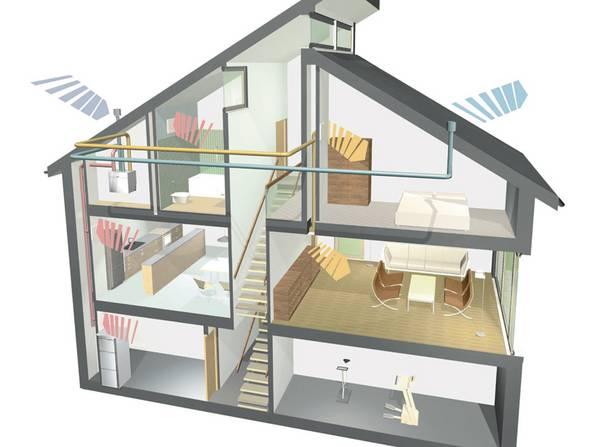 Passivhaus, Wohnraumlüftung, Lüftungsanlage, Grafik: Vaillant