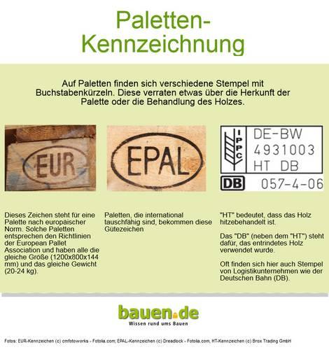 Recycling-Möbel, Palette, Kennzeichnung, Grafik: bauen.de