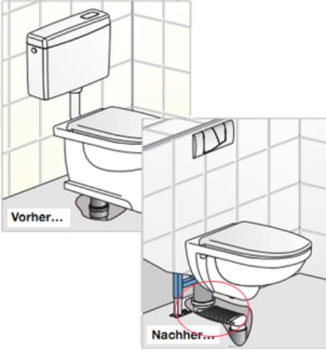 Versprungboden, WC austauschen. Grafik: Sanitärtechnik Eisenberg GmbH