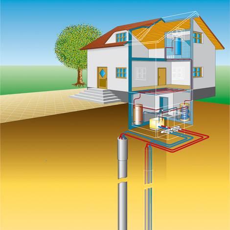 Erdwärmesonden, Wärmepumpe, Grafik: Bundesverband Wärmepumpe e.V. (BWP)