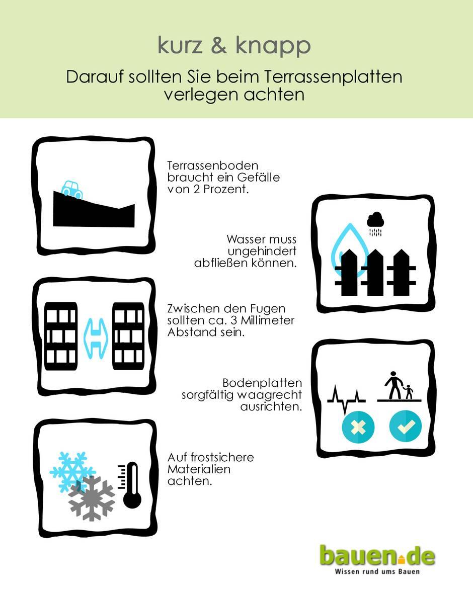 Terrassenplatten verlegen, diy, Grafik: Isabella Haag / bauen.de