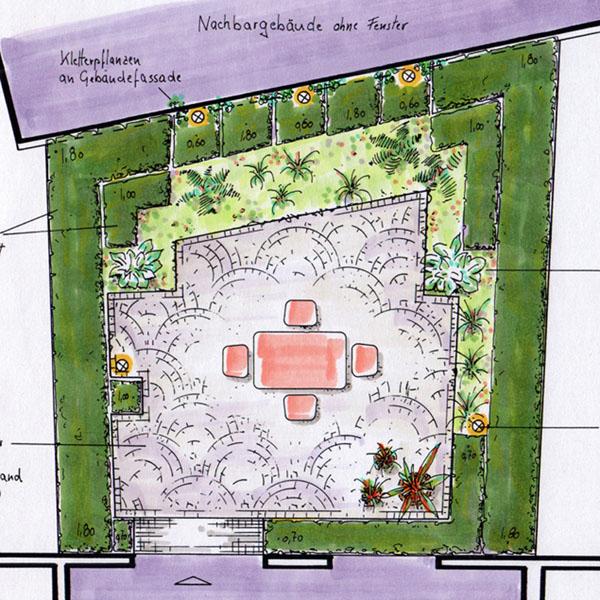 Eine Idee Zur Gartengestaltung Entsteht.