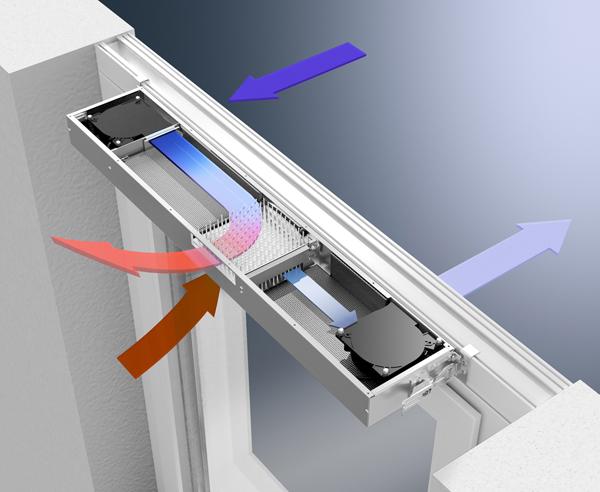Besseres Raumklima Durch Integrierte Fensterluftung Bauen De