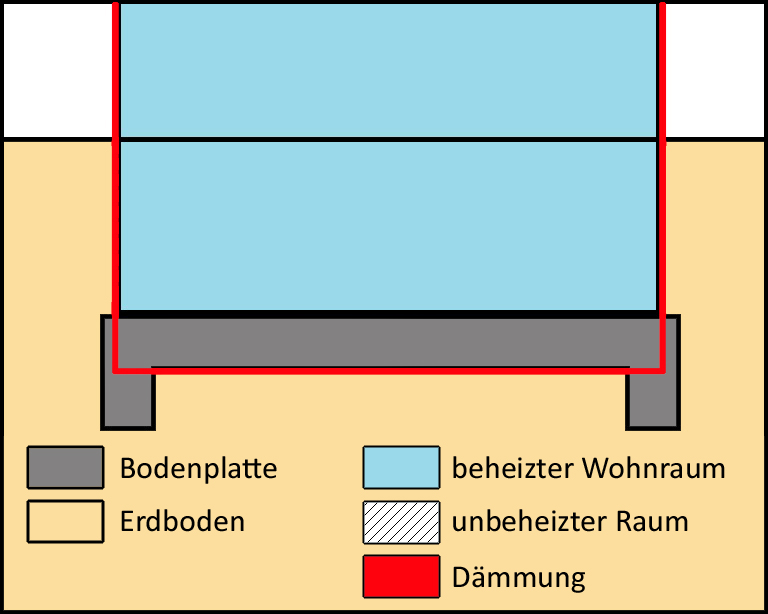 bodenplatte betonieren so wird 39 s selbst gemacht. Black Bedroom Furniture Sets. Home Design Ideas